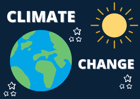 Climate change impact on the future of our world